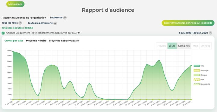 rapport-audience-player-maximisez-votre-audience-2